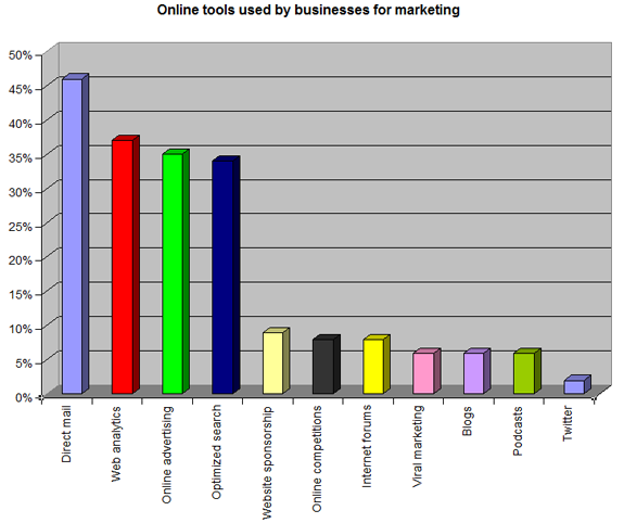 online-business-tools1